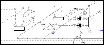 proiectare 1 Proiectare instalatii industriale