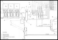 proiectare 2 tmb Proiectare instalatii industriale